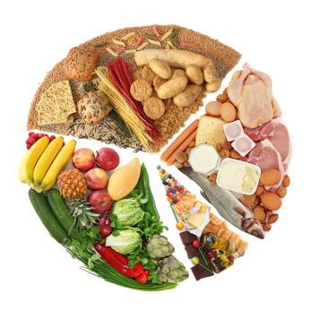 Jesienna witaminowa dieta