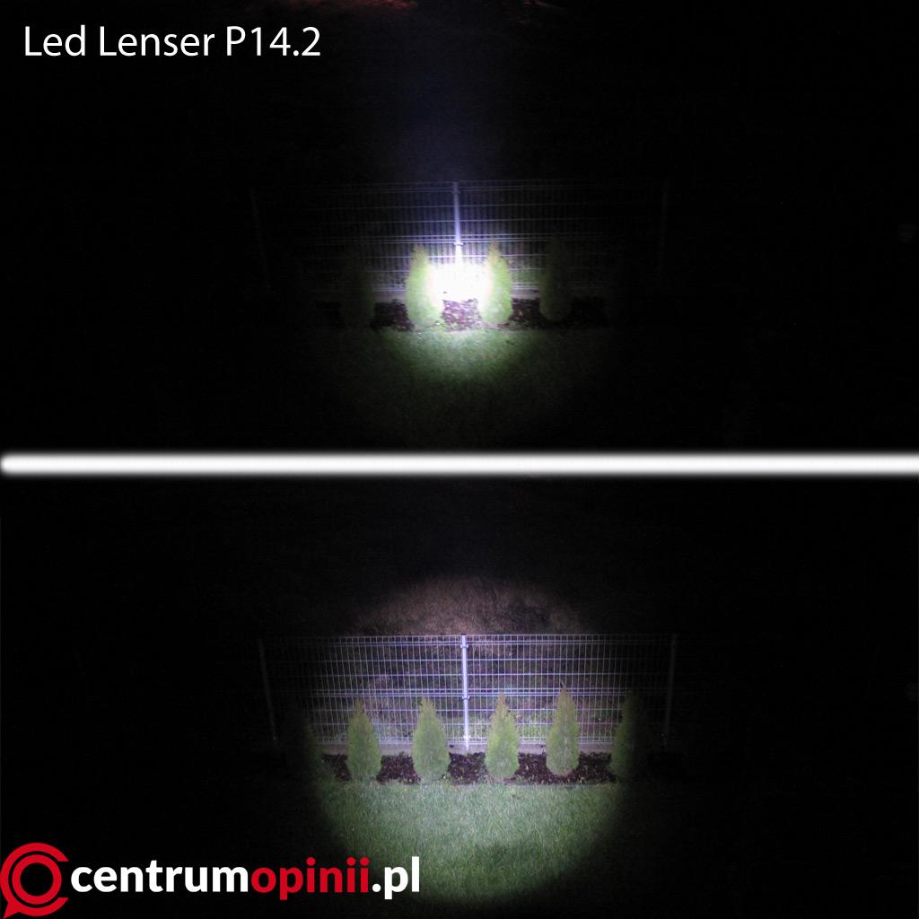 Latarka Led Lenser P14.2 opinie