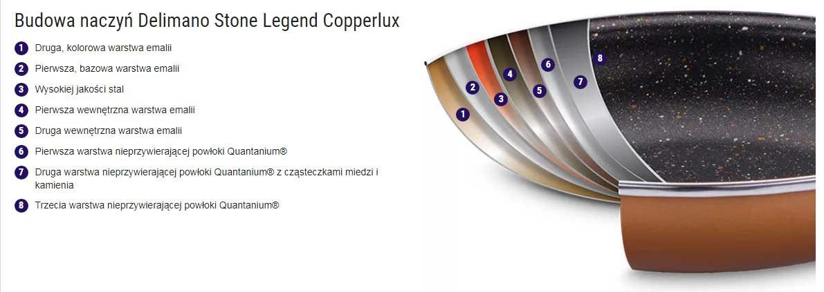 Patelnia Delimano Copperlux opinie